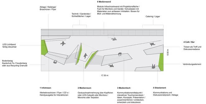 """Impulse"" | Messestand Umweltbundesamt IFA (Bild 3/9)"