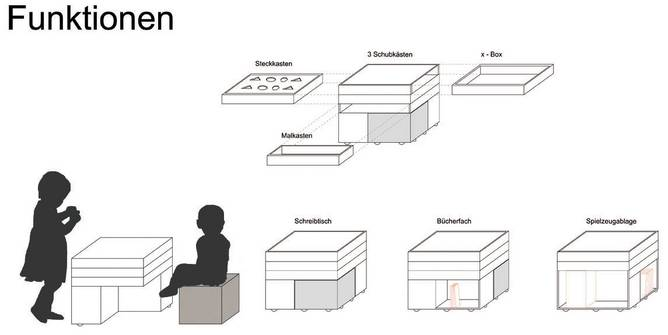 """Saaleklinik II"" | Augenchirurgische Praxis - Innenraumplanung (Bild 8/9)"